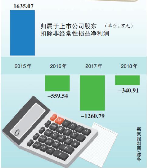 沙龙国际会员-广东首例自由贸易账户分账核算业务落地南沙
