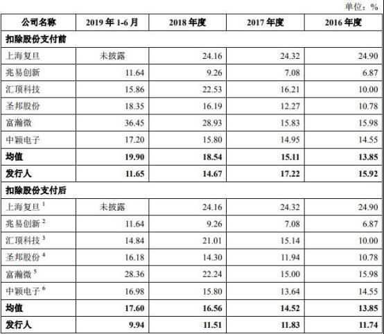 黑彩平台不出款怎么办_绿城中国:9月销售额119亿元 同比增长109%