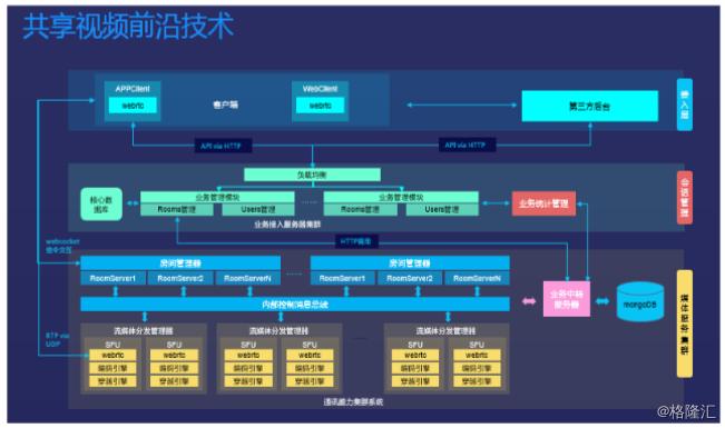 """梦网集团(002123.SZ)发布""""5G服务新业务体验""""视信新品"""