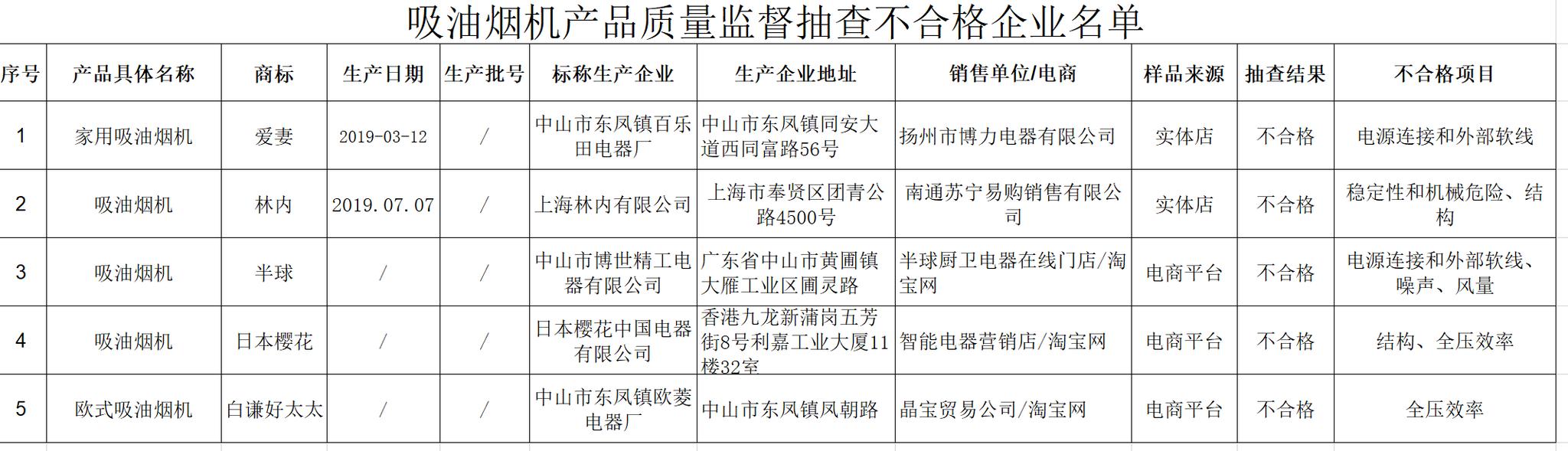 全民娱乐彩票网址 - 飞机总师称歼-16性能与苏-35差距还很大?怪不得要买苏-35