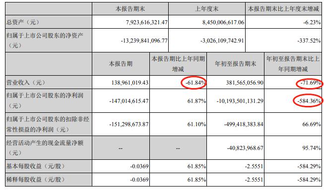 bwin必赢68 - 午评:港股恒指走低跌0.43% 华为概念股集体大跌