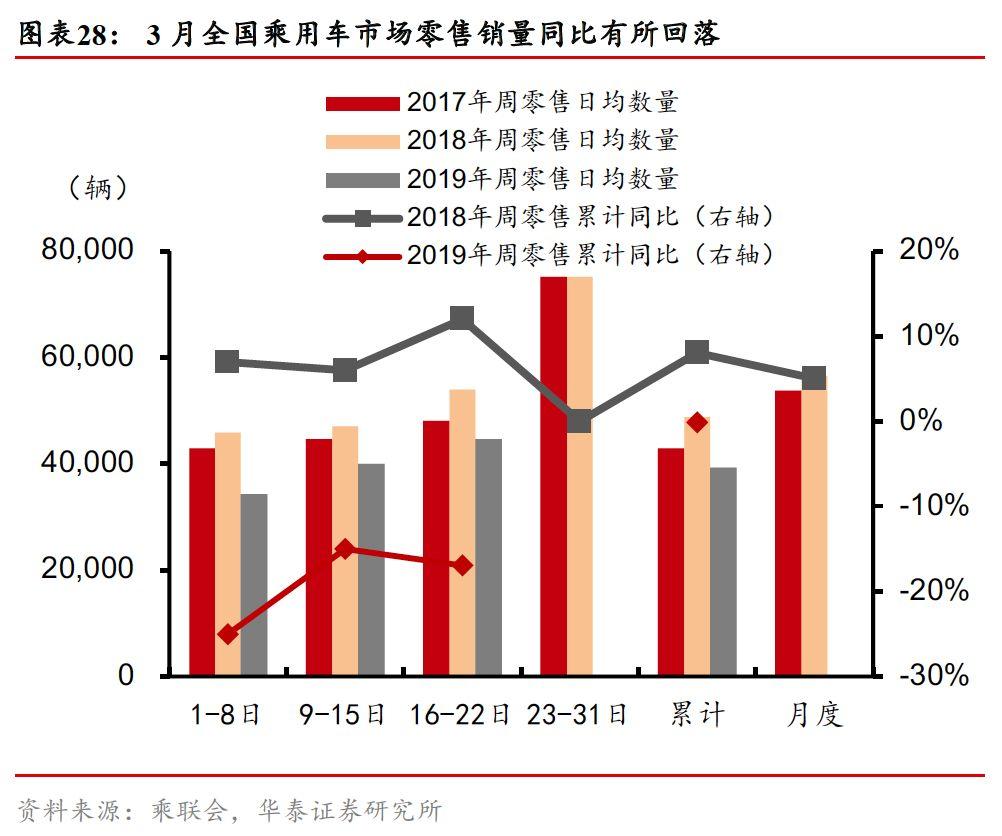 2019年国内经济情况_中国2019年gdp增速预测 2019年GDP增速预测 2019年中国经济前景分...