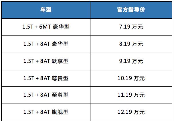 大乘汽车G60S国六版正式上市  共6款车型售价7.19万起