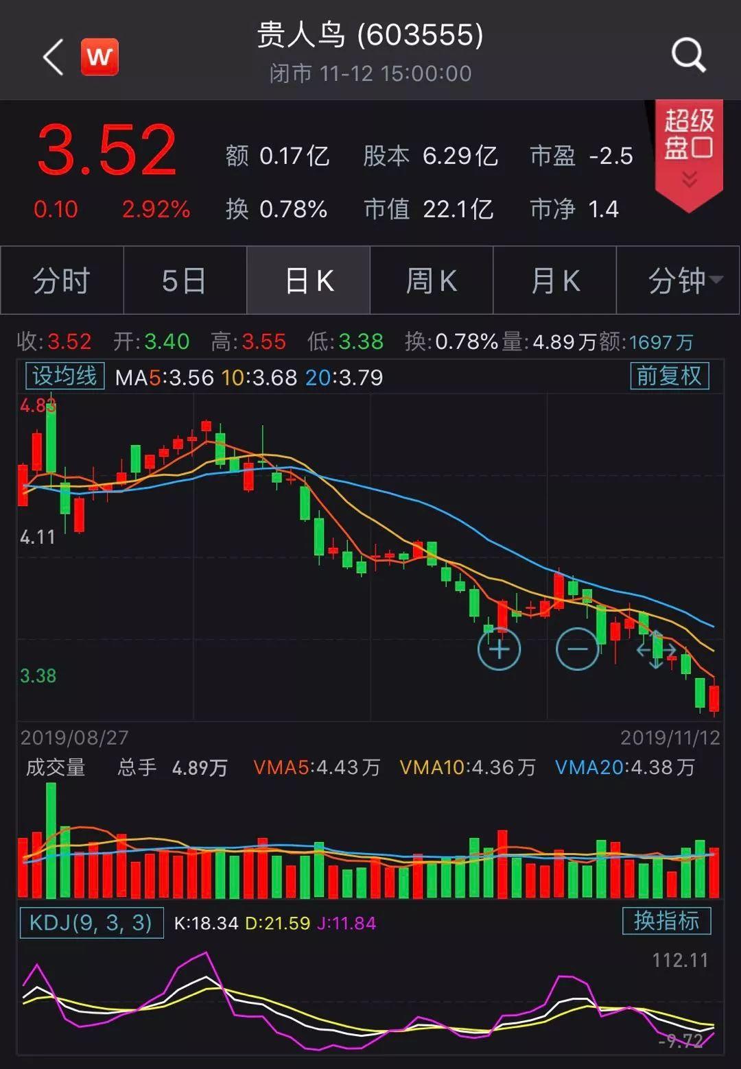 永胜娱乐场官方站 - IMF再下调全球经济增长预期