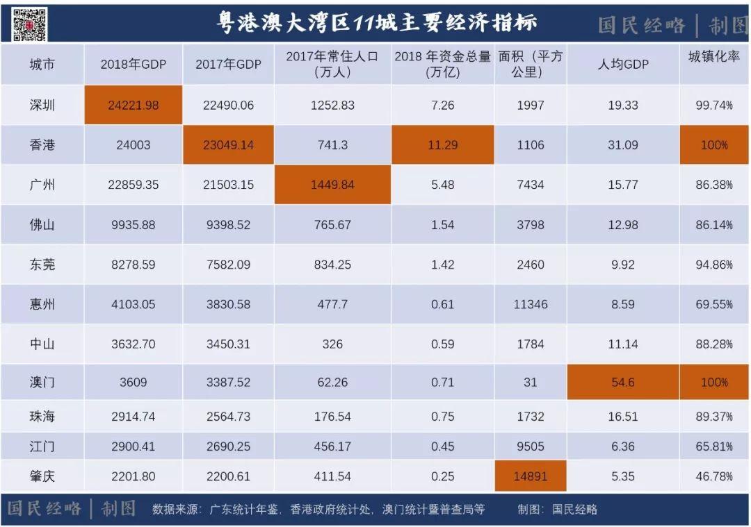 风云再起!广州澳门强势入局,中国金融版图迎来巨变