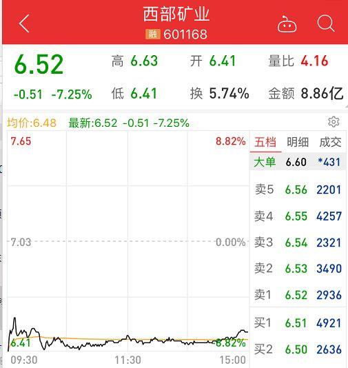 """巨虧54億!爆雷潮又來了!近30萬股民""""欲哭無淚""""…"""