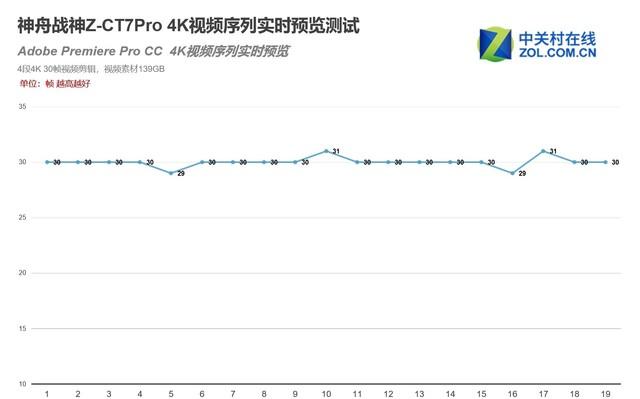 """「大众游戏官网」冷水滩:13名派驻纪检监察组组长接受""""季考"""""""