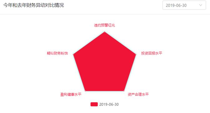 *ST鹏起签7.9亿债务重组 接盘方货币资金仅有29万元