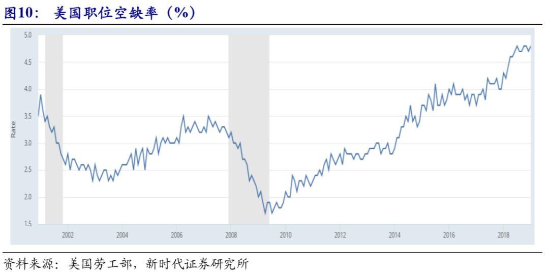 美国消费占GDP增速比_二十四图看经济 11月 国际