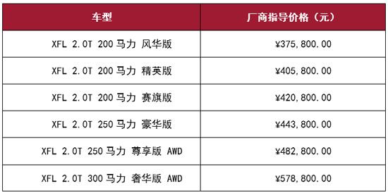奇瑞捷豹路虎携多款新车亮相2019广州车展