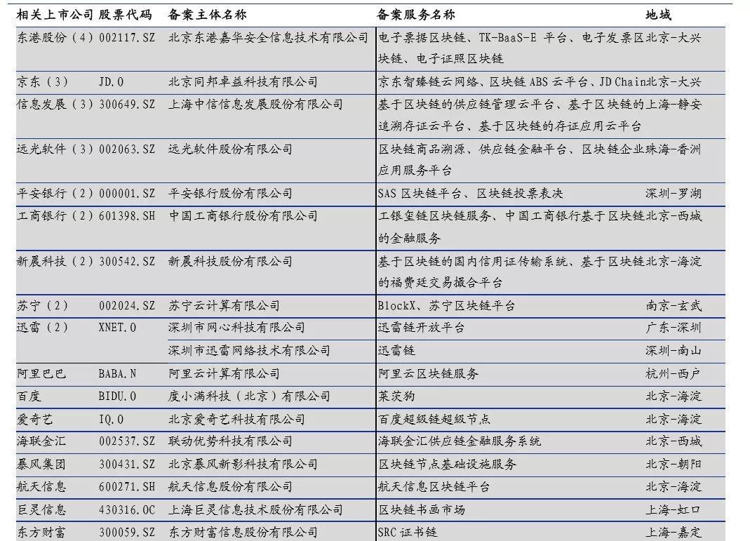 12bet手机版官网官方网站 - 龙湖集团千亿营收背后:融资低成本 评级再升级