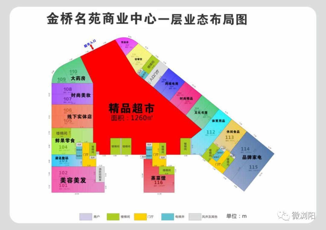 浏阳首个市区立交桥商业——金桥名苑商业中心启动招商!