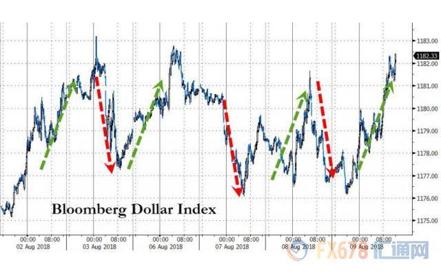 gdp_8月10日财经早餐:美元强势纽元暴跌,聚焦日英GDP与美国CPI