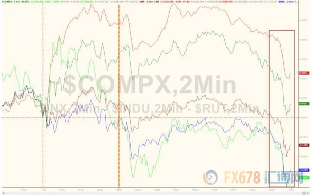 08年美国gdp_8月10日财经早餐:美元强势纽元暴跌,聚焦日英GDP与美国CPI