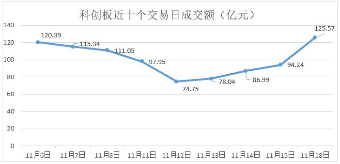 米兰国际博彩-9月13日至9月16日北京百余条公交调整运营安排