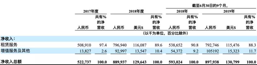 联盟娱乐场登陆地址-荣威RX3、汉腾X7s领衔,盘点广州车展四大不值得买的新车