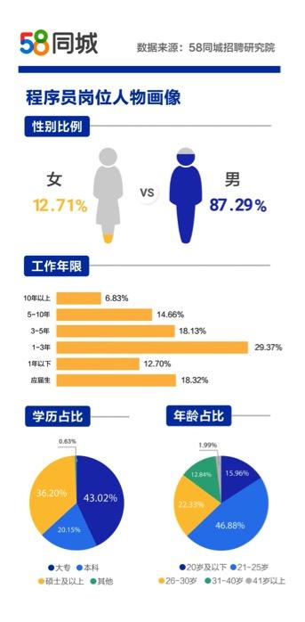 http://www.reviewcode.cn/yunjisuan/85837.html