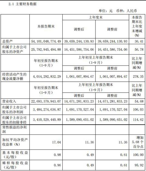 http://www.jienengcc.cn/xinnenyuan/147802.html