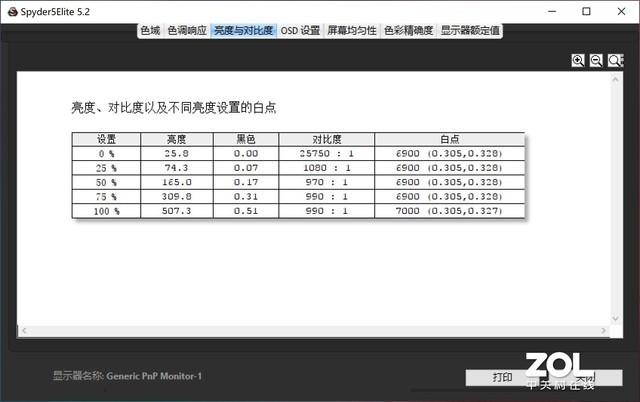 试玩送分的网站 日本F-15J战斗机升级细节曝光,光换台显示器就得烧掉37万美元