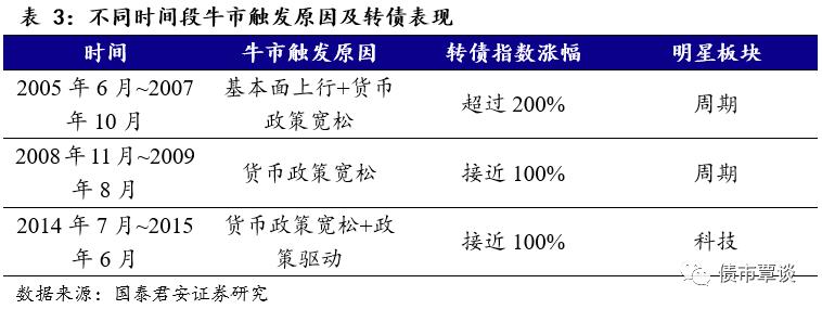 美高梅诚信官网-来伊份上半年营收利润双双大增,电商发展势头强劲
