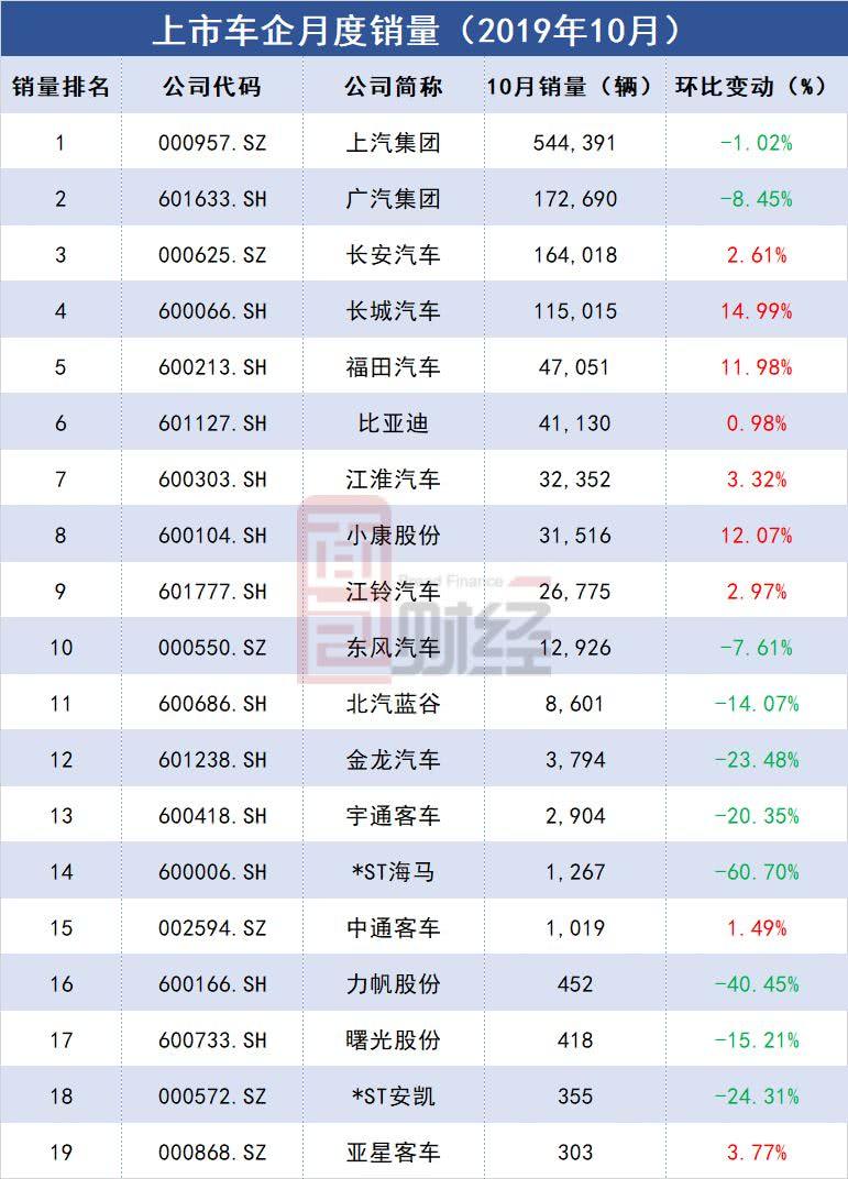 凯发体育下载官网下载·厉害了!中国机长票房破20亿 连续三天单日票房第一