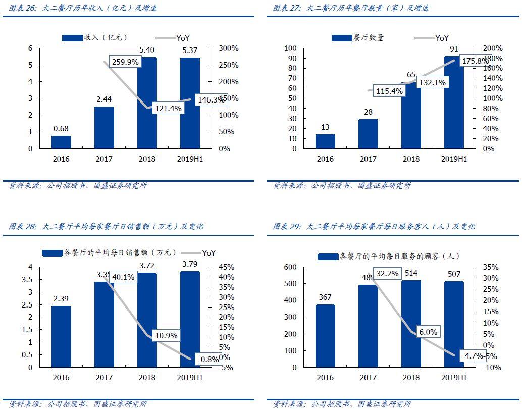 「盈槟国际平台信誉」江苏张家港楼市政策调整:两年住房限售政策取消