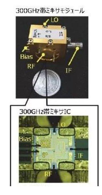 日本开发6G芯片:单载波速度高达100Gbps