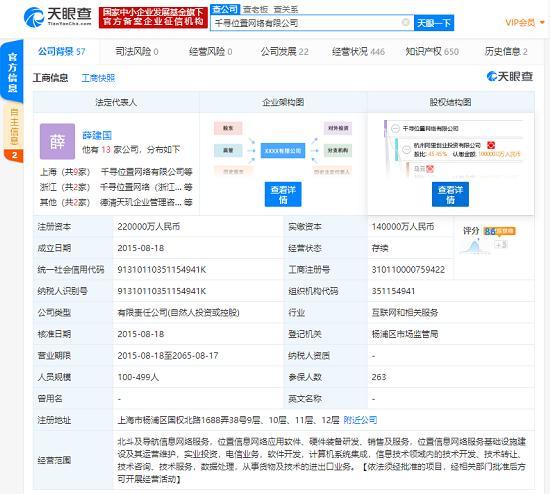 http://www.xqweigou.com/dianshangrenwu/68345.html