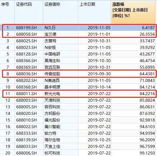 河北凤凰娱乐传媒有限公司 - 瑞达期货:豆粕减仓走低 短期振荡运行