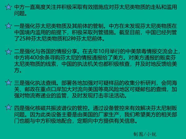 ▲11月27日,外交部发言人耿爽应询列举了中国对芬太尼类物质的走私和滥用问题所采取的措施。