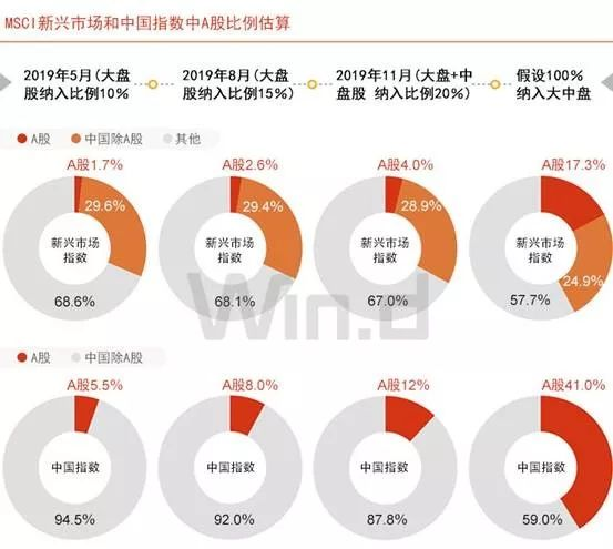 澳门赌场为什么只用港币·北京2日24时解除空气重污染橙色预警