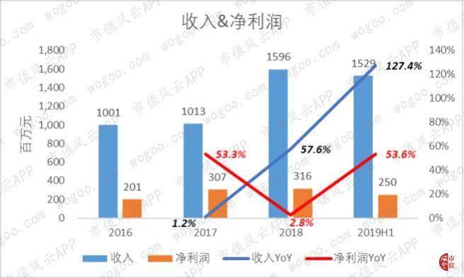 k3k3彩票网客户端下载,SoftBank等日本通讯运营商宣布延期发售华为新款