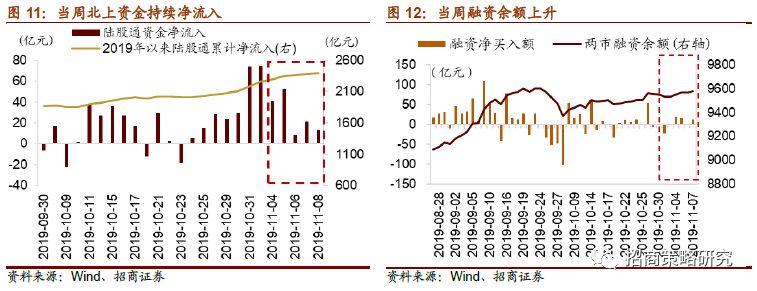 假日认证平台|中国发展究竟有多快?看美国教授怎么说