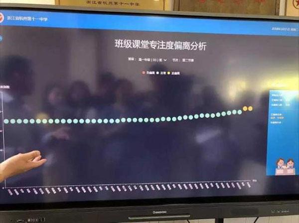 杭州一所高中装摄像头 可捕捉分析学生表情(图)本源逍遥纵横