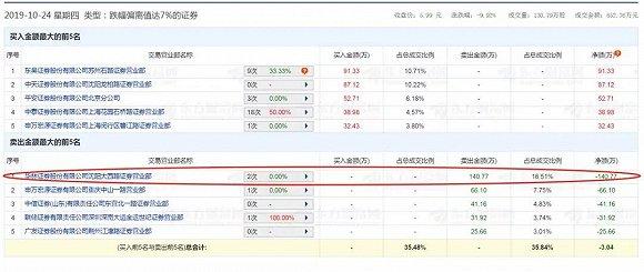 亚卜娱乐_王颢:人保A股出现溢价是正常市场反应 H股被明显低估
