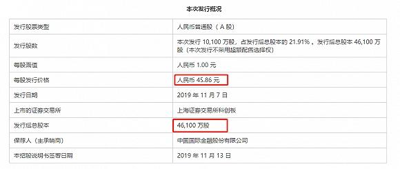 神话娱乐体育下载·证监会原副主席姚刚一审认罪 受贿6961万