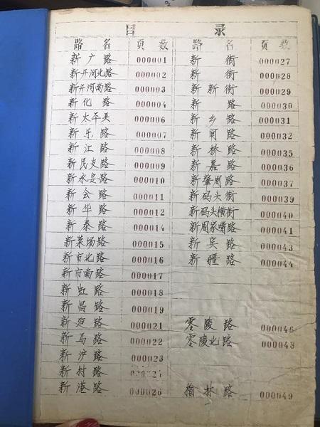 图说:目录页整齐排列着路名与页码 张灵芝 韩菁 摄
