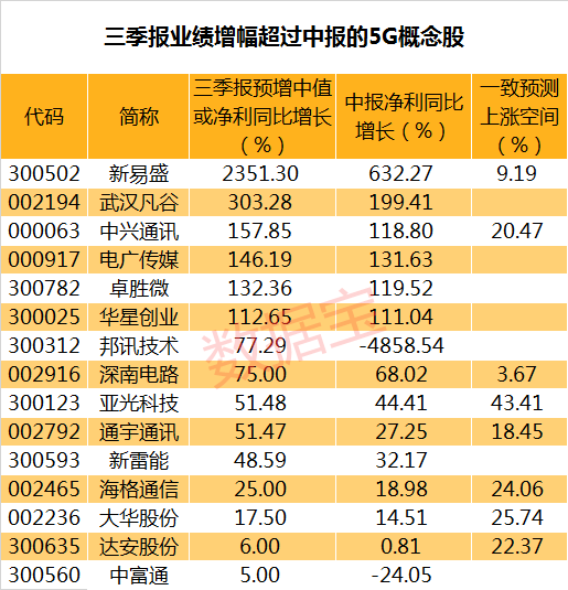 「澳门1597」中国移动科普:5G不用换SIM卡 流量消耗不会变快