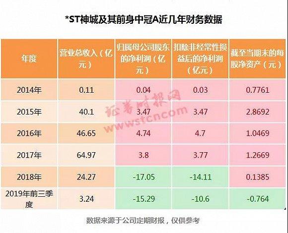 杏耀骗局·2019,互联网应从养猪到爱猪