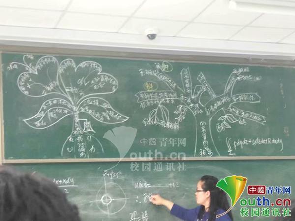 """图为高数课堂上的板书""""高树"""".中国青年网通讯员 纪德元 摄图片"""