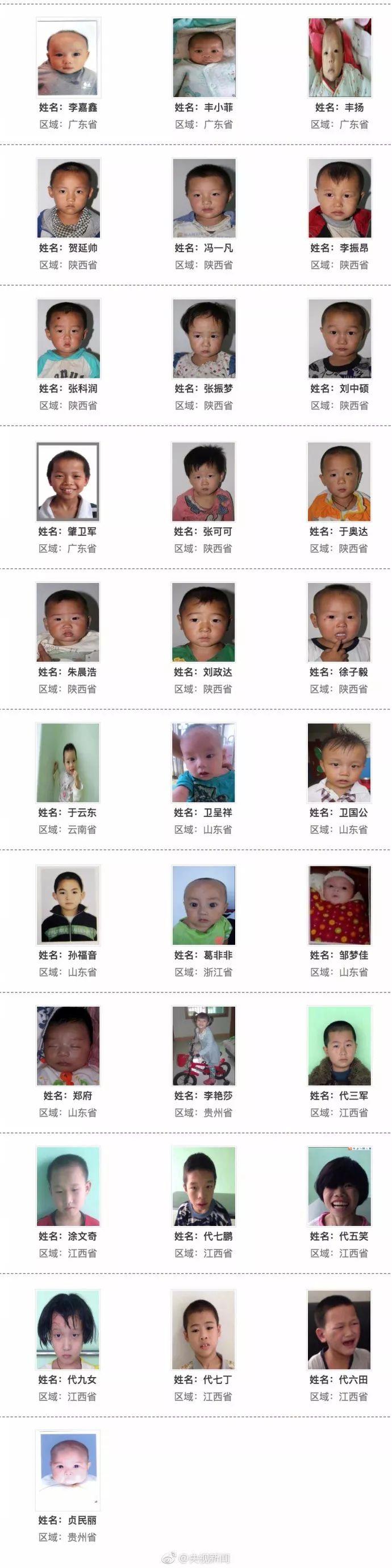 69名山东被拐儿童寻找家人!转发,让更多的人看到他们!