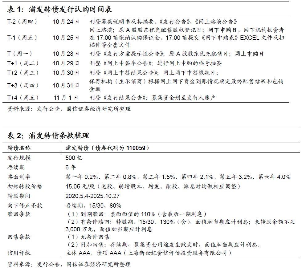 「申博回顾」70秒云上瞰广东东莞:世界工厂蝶变成创新之都