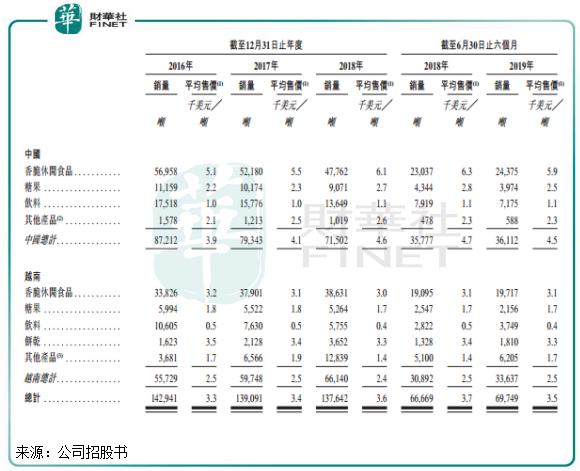 ag网关,ag网关 - 解禁9天官宣开卖1.31亿股 华西证券大股东拟跑步离场