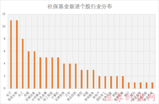 群英会复试投注计算表_C照能开最大的B型房车 九龙C6房车 即将亮相8.22北京房车展