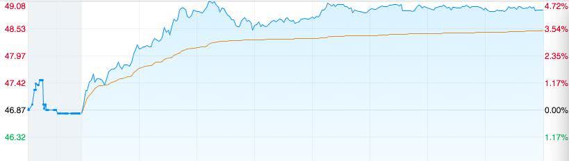 a5国际娱乐_正利控股中期少赚19% 派息0.3仙