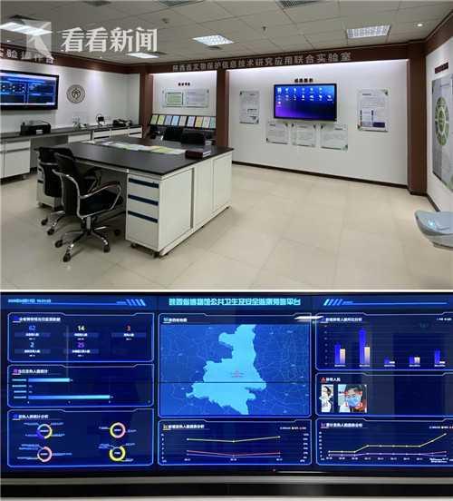 陕西:成功研发国内首套博物馆防疫监测系统图片