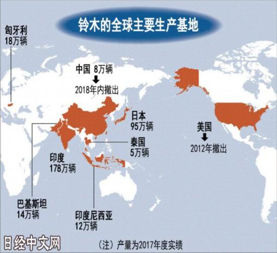 铃木与长安汽车解除合资关系 退出中国转战印非市场