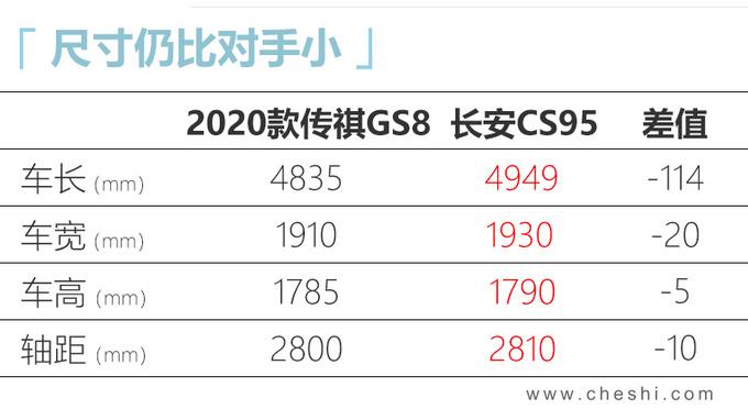 """中国版""""汉兰达""""新SUV上市!涨价3千元,16.68万起值吗?"""