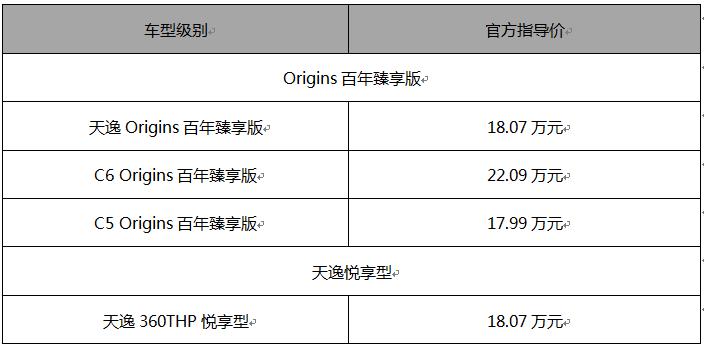 上海车展丨对话雪铁龙林捷声:不忘初心 蓄力前行