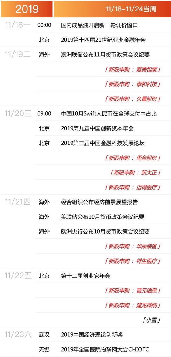 周末综述|央行发布第三季度中国货币政策执行报告 证监会核发1家企业IPO批文